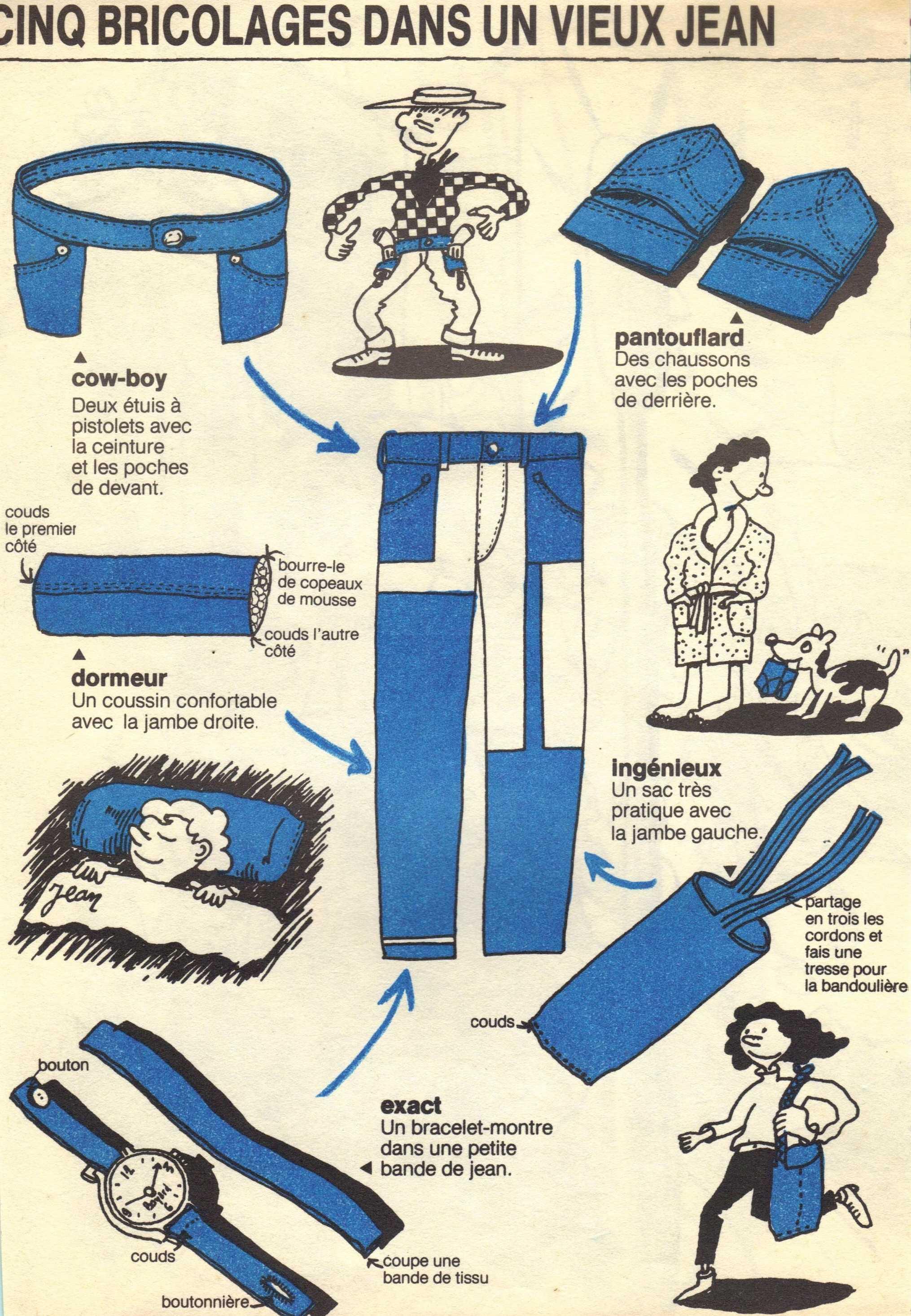 bricolage recyclage avec un vieux jean. Black Bedroom Furniture Sets. Home Design Ideas