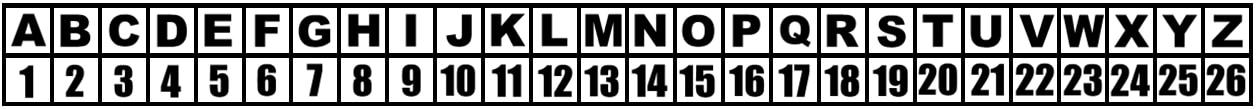 code alphabet chiffres